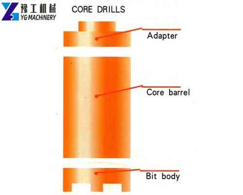 Diamond Core Drill Bits Details