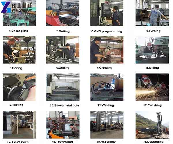 Drilling Rig Production Process