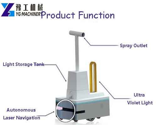 UV Disinfection Robot Function